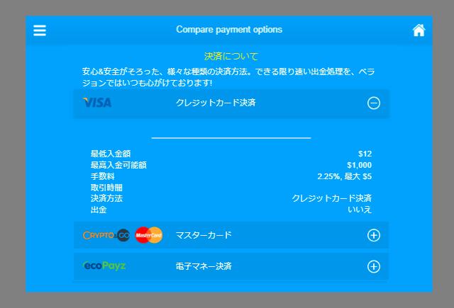 ベラジョンカジノのVISAカード入金の手順