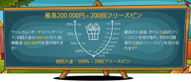 入金ボーナスのおすすめオンラインカジノ【ボンズカジノ】