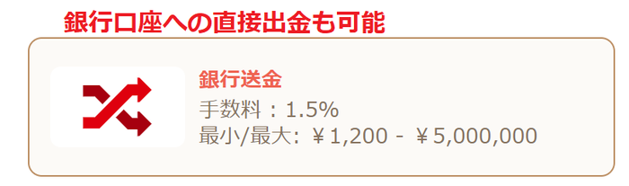 遊雅堂の銀行送金出金