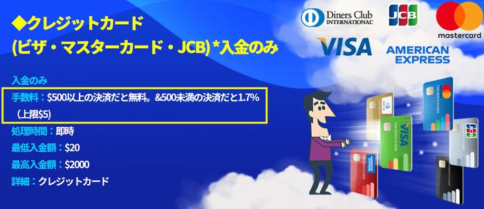 カジノシークレットのクレジットカードブランドごとの入金手数料